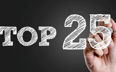 Socrates is named one of the Top 25 learning applications by Tech and Learning Magazine